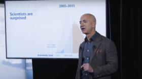 Jeff Bezos, da Amazon, cria fundo de US$ 10 bilhões contra aquecimento global